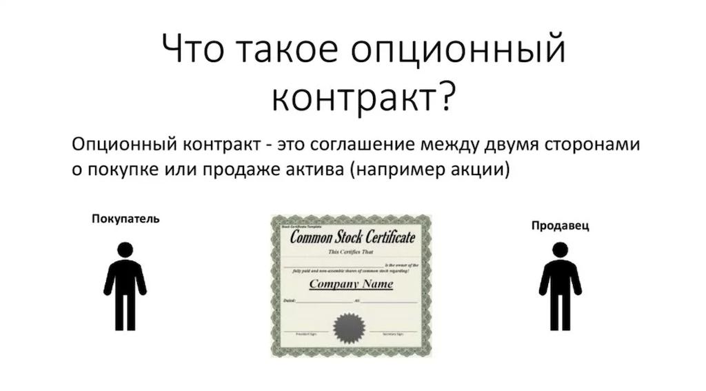 Chto takoe optsionnyĭ kontrakt?
